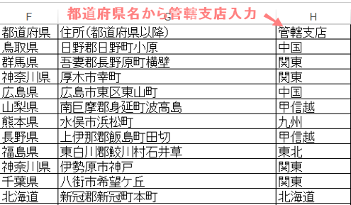 list02